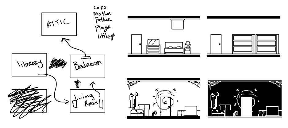 GameJamDesign